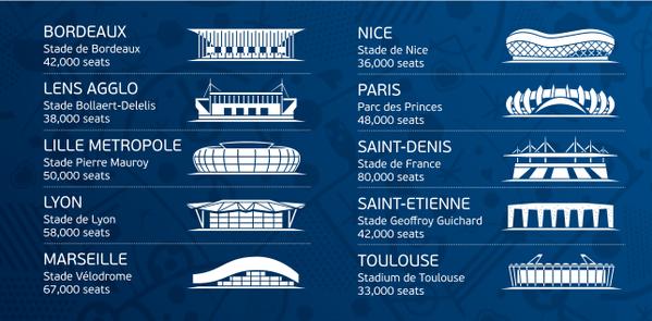 217972 Евро 2016 Прогнози за груповата фаза на ЕВРО 2016 217972